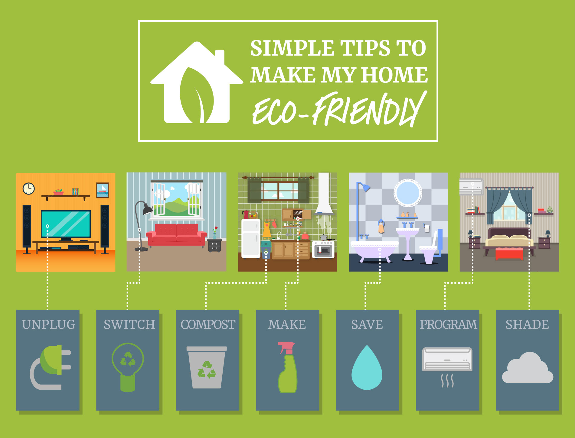 How Much Does It Cost To Make Your Home Eco Friendly
